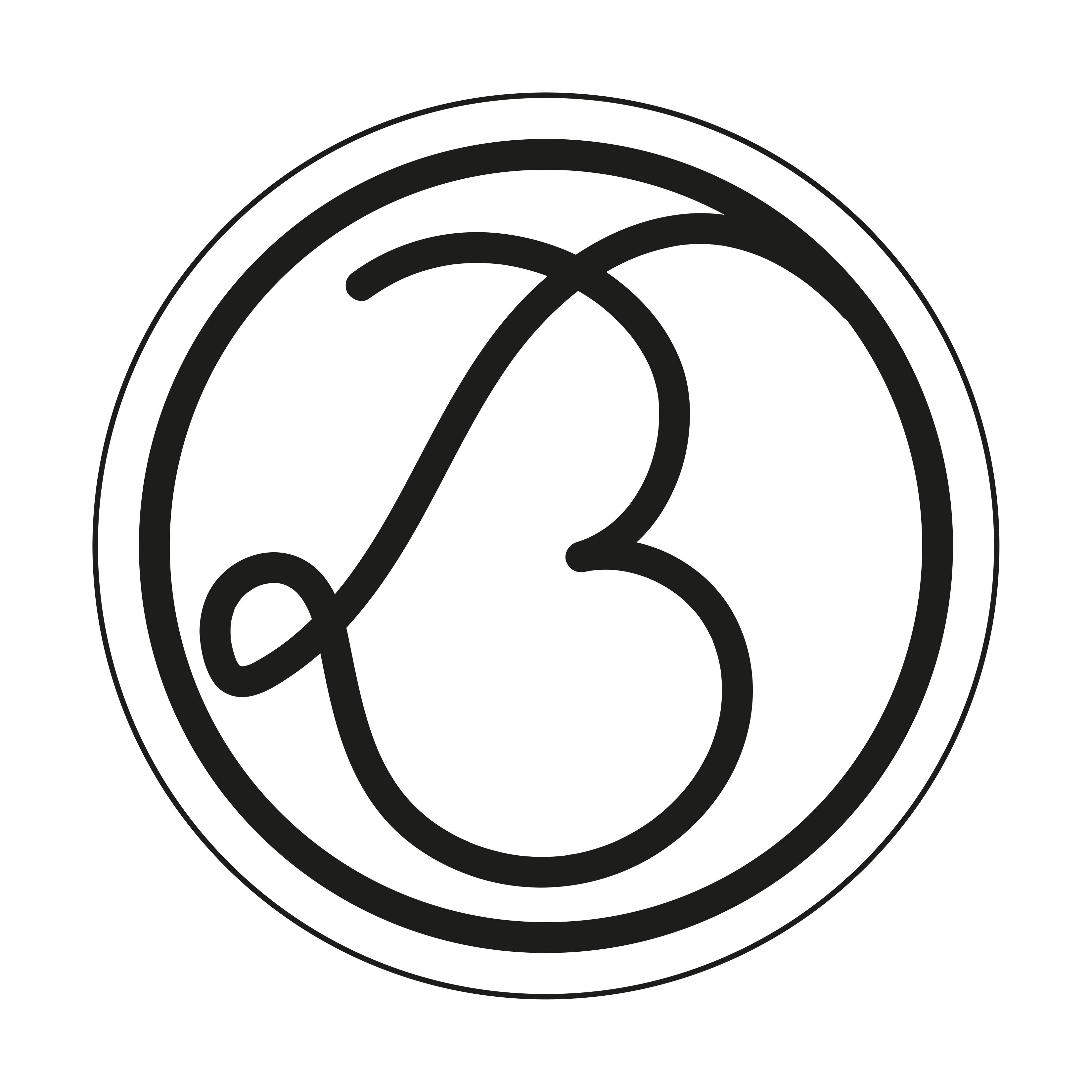 Betti Klee GmbH